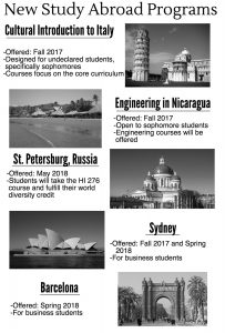Information provided by Nicole Moffa, Program Manager of the Office of Study Abroad